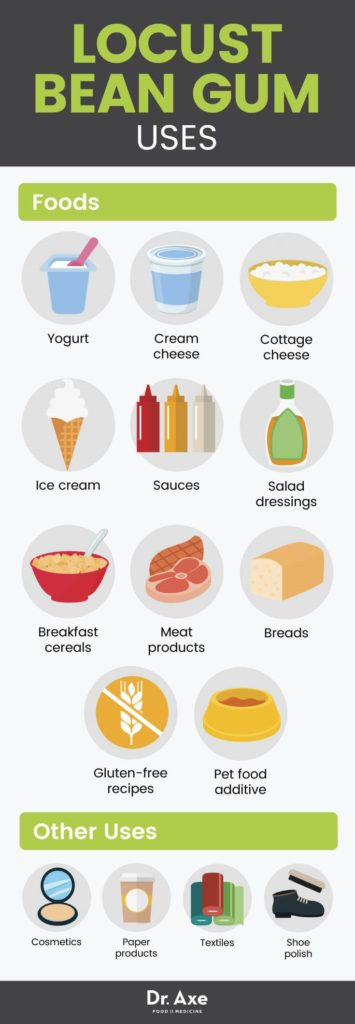 Foods and Products Containing Xanthan Gum.