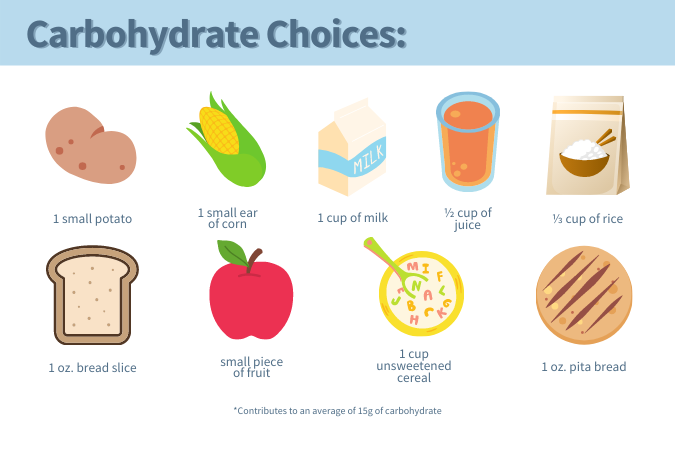 Nutritional Macros: Carbohydrate options for a runner's diet while preparing for a marathon or long-distance run.